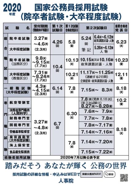 国家公務員試験日程情報 - TACからのお知らせ